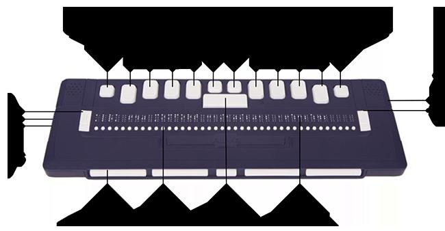 Кнопки дисплея Брайля Alva 640 Comfort